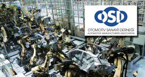 Türkiye Otomotiv Sanayii