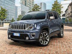 Jeep 2021 Ödeme Kampanyası