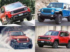 Jeep Renegade-Jeep Rubicon